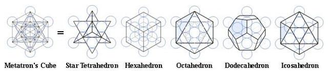 platonicsolidssymbols-1